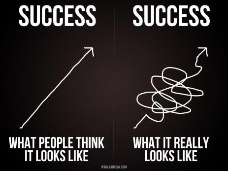 success-really-looks-like.jpg