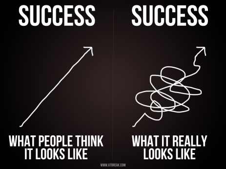 success-really-looks-like.jpg